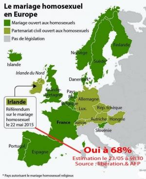 Union civil en Europe