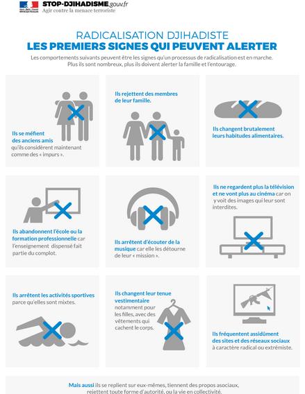 """Feuille de route de la propagande hygiéniste gouvernementale française pour éradiquer le """"djihadiste intérieur"""