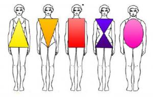quatuor-corps